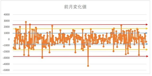 月次_SQ清算値変動グラフ1906